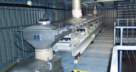 Natural-frequency trough and tube conveyors (RRU and RRO)